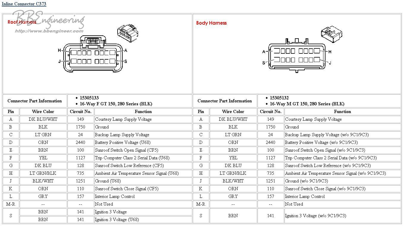 2004 Monte Carlo Sunroof Wiring Diagram Wire Center 1981 Engine Impala Dic Retrofit Rh Bbengineer Com